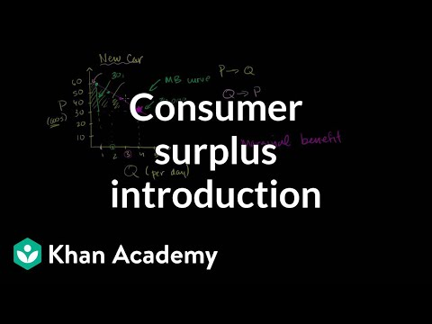Consumer surplus introduction   Consumer and producer surplus   Microeconomics   Khan Academy