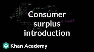 Consumer Surplus Introduction