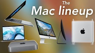 Breaking down the Entire Mac Lineup