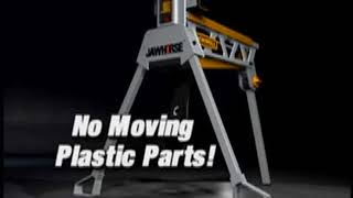 Rockwell RK9000 Jawhorse Reviews [Using and Buying Guide]