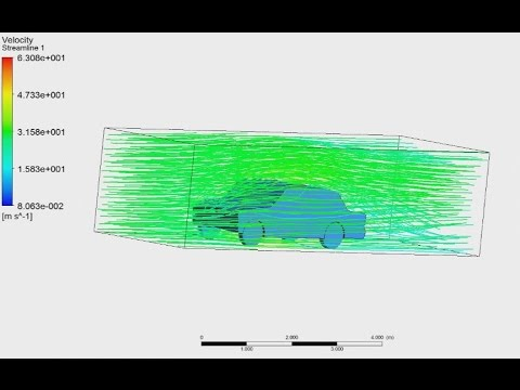 Tutorial ANSYS CFX Part 2/2 | Analysis aerodynamics the car in ANSYS CFX, drag and lift force