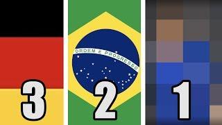 Die große WM-Prognose: WER HOLT DEN TITEL?
