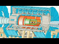 CERN's supercollider | Brian Cox