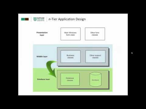 Creating and Using Classes in VB Part 1: Multi-Tier Application Design