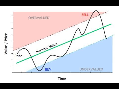 Value Investing Special Webinar