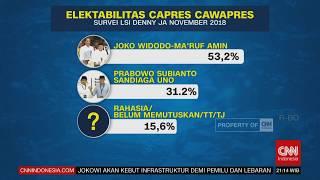 Elektabilitas Capres-Cawapres Lembaga Survei