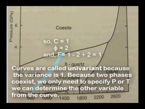 Sio2 Phase Diagram Hvac Wiring One Component System Wmv Youtube