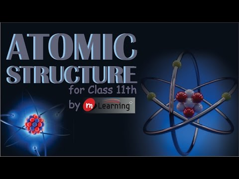 Shape of orbitals: Atomic Structure - 29 For Class 11th