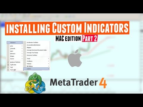 How To Install Custom Indicators In Metatrader 4 On Mac Part 2