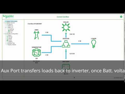 My Schneider Electric Conext SW Power System Part 1 : The Auto Change-over