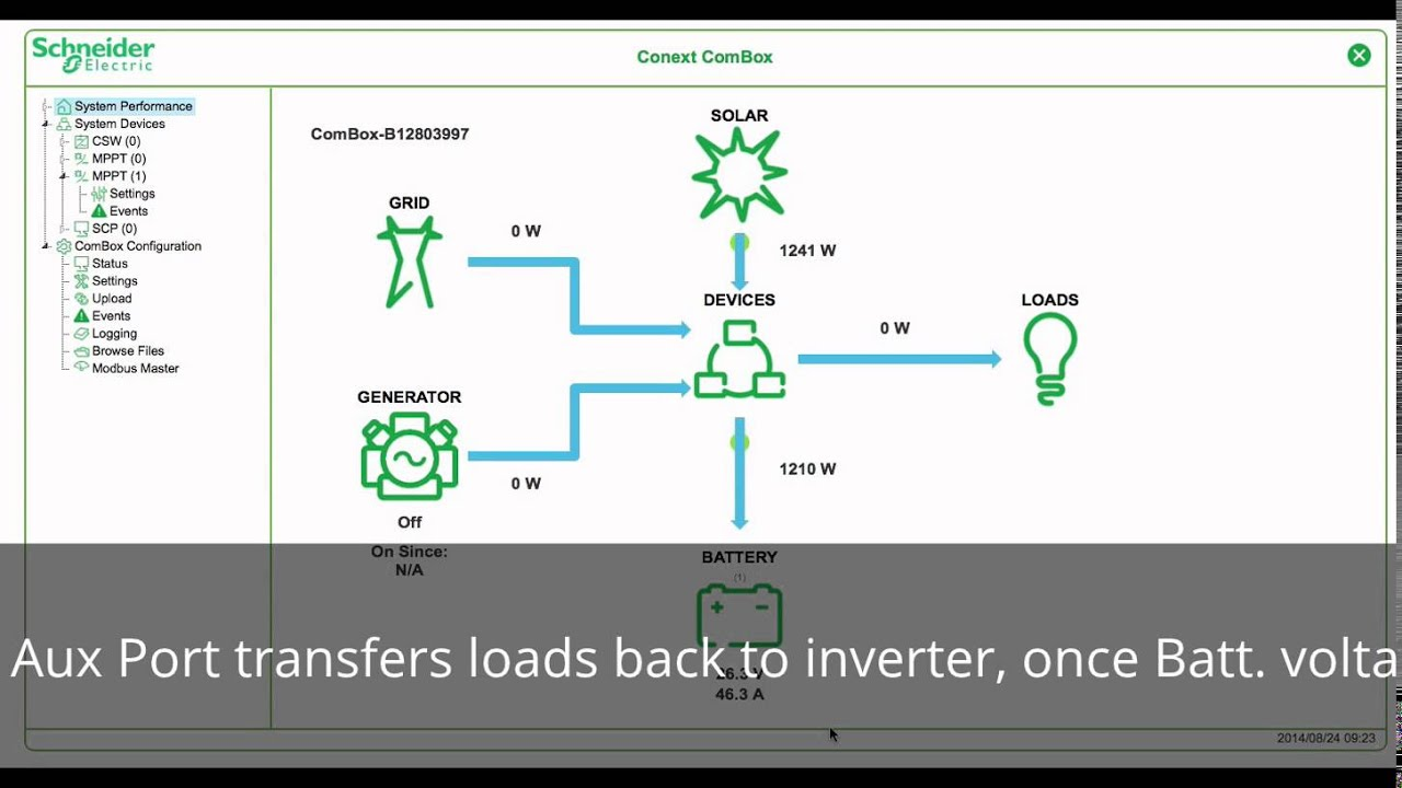Trace 4024 inverter wiring diagram 2000 f350 super duty wiring my schneider electric conext sw power system part 1 the auto maxresdefault watchv 762lokqp4q trace 4024 inverter wiring diagram cheapraybanclubmaster Images