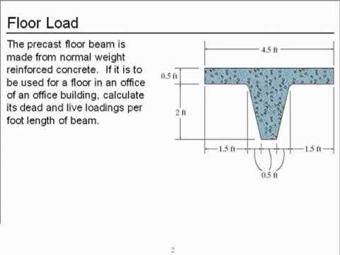 Chapter 1 Floor Load Youtube