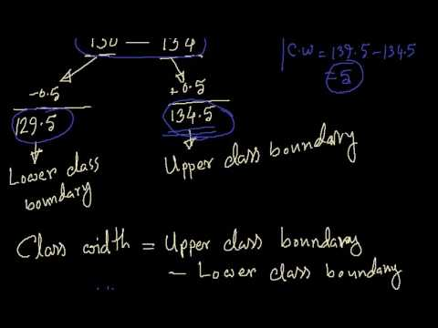 Grouped frequency distribution -1: GCE, IGCE A level