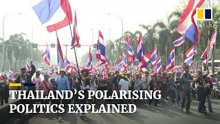 Military, monarchy and coloured shirts: Thailand's political power players