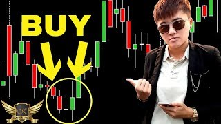 Mastering Forex Candlestick Patterns (Strategy)