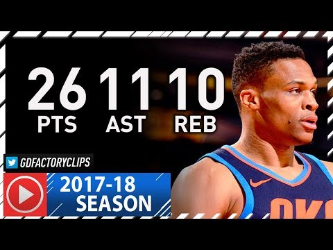 Russell Westbrook Triple-Double Full Highlights vs Suns (2018.01.07) - 26 Pts, 11 Ast, 10 Reb