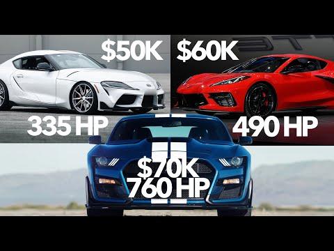 Toyota Supra vs Corvette C8 vs Ford Shelby Gt500 wich one is better.