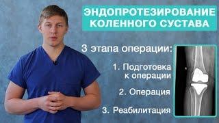 видео Госпитализация и подбор клиник в Москве