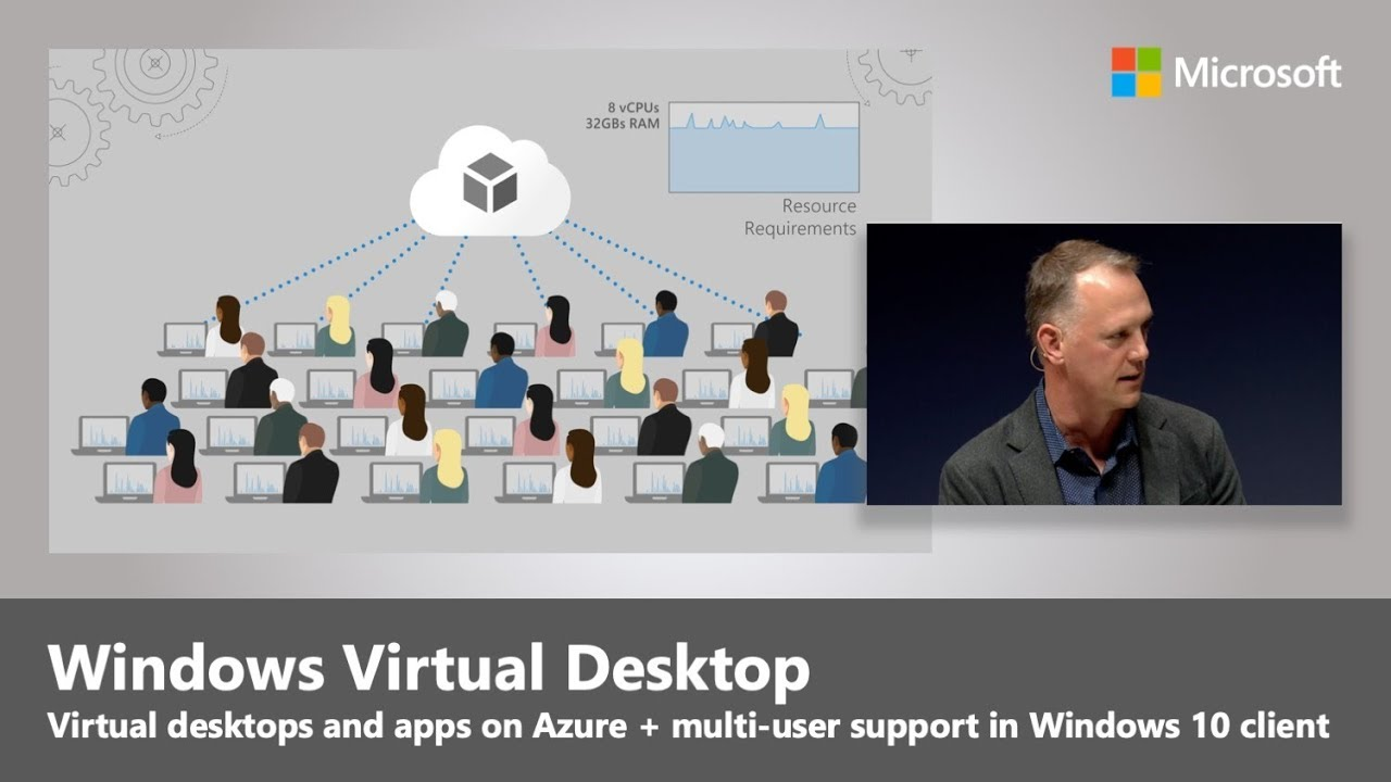 Windows Virtual Desktop: New remote desktop and app experience on Azure |  Ignite 18