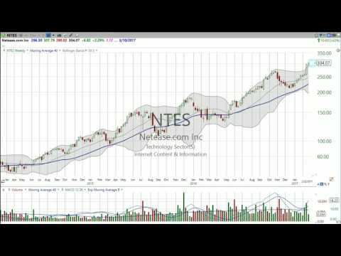 $$NTES - Is Netease (NTES) starting the next leg higher? (February 22, 2017) Stock Market Mentor