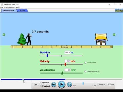 Constant Acceleration Data: Moving Man Phet Lab