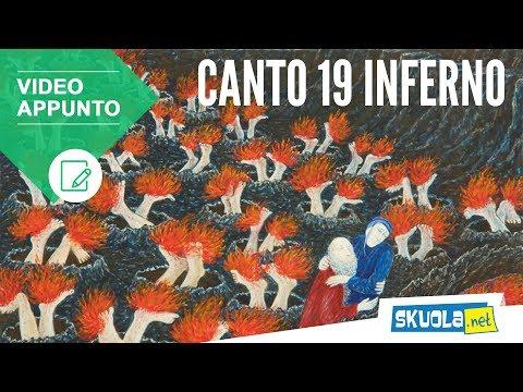 Canto 19 Inferno, Divina Commedia - Riassunto