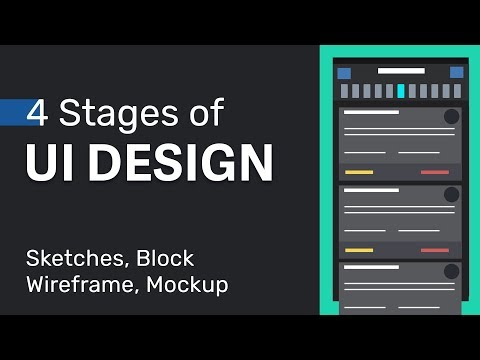 4 stages of UI Design → UI Design Basics