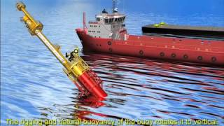 Deep Water Offshore Wind Turbine Foundation