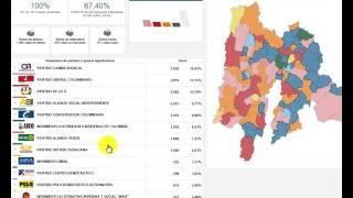 UMMBRAL Y CIFRA REPARTIDORA ELECCIONES COLOMBIA 2015