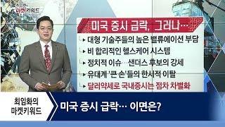 미국 증시 급락…이면은?  / 최임화의 마켓키워드 / 매일경제TV