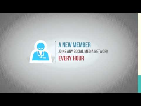 Socialmetrics - Social Media Marketing for Social Media like Facebook and Youtube