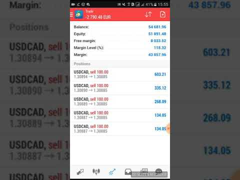 Forex Rockstar Makes $50,000 In A Single Trade Catching The High Of The Day.