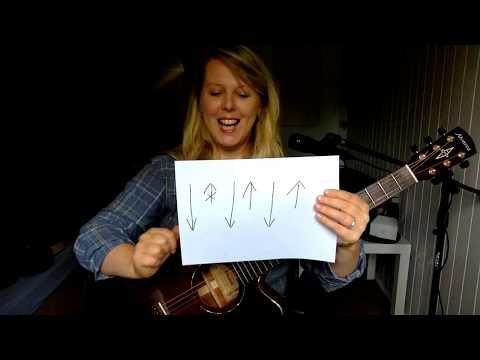 Rytmus Na 3 Doby - Lekce Kytary