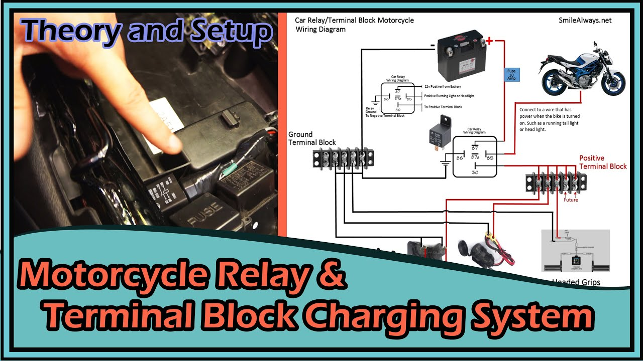 motorcycle usb charger terminal block relaytheory setup rainproof rh youtube com 4 Pin Relay Wiring Diagram Relay Schematic