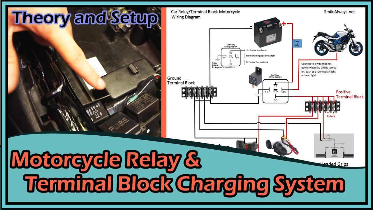 Motorcycle USB Charger Terminal BlockRelayTheory & Setup