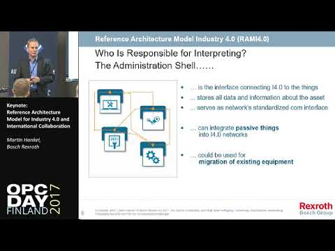Keynote: Reference Architecture Model For Industry 4.0 And International Collaboration