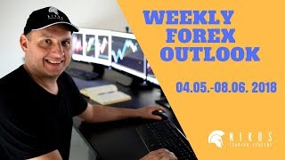 1000 pips for Linda & My Weekly Forex Forecast