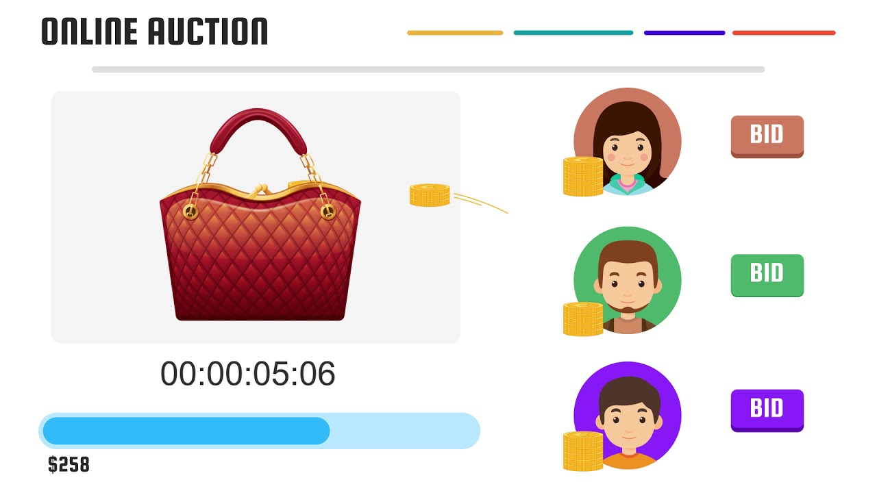 Develop an auction website using Tophatter clone – Plan, Cost & Time