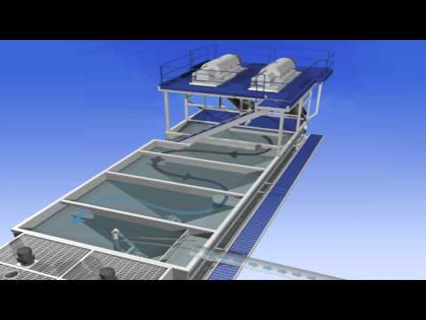 Clean Harbors Surface Rentals – Auger Tank Technology