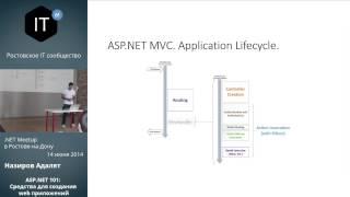 ASP.NET 101: Средства для создания web приложений - Адалят Назиров