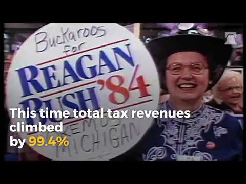 Heritage Explains 023: The History of Lower Tax Rates