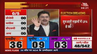 Lok Sabha Election Results 2019 LIVE | NDA Increases It's Lead To 36 Seats, UPA In 9 Seats