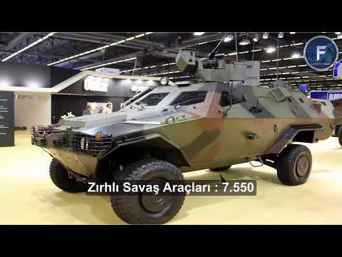 Türkiye'nin Askeri Gücü [2017] Military Power