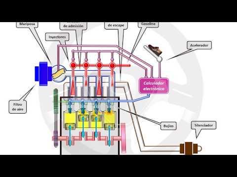 INTRODUCCIÓN A LA TECNOLOGÍA DEL AUTOMÓVIL - Módulo 6 (1/13)