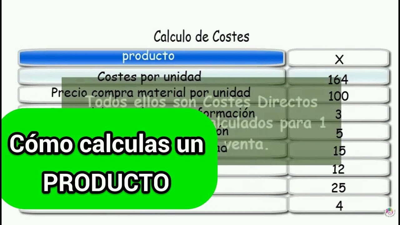 CALCULO DE PRECIO - Cómo calcular el precio de un producto - YouTube