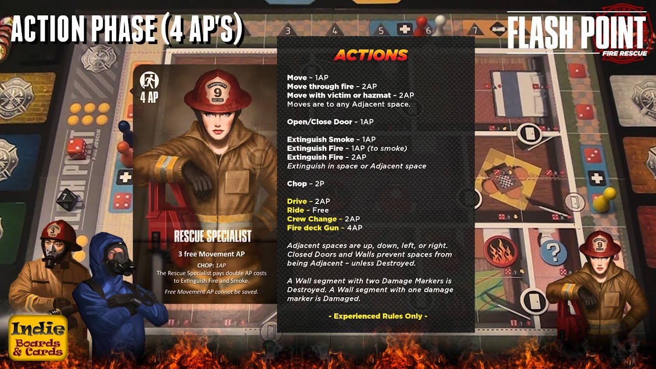 Drakkenstrike's Flash Point: Fire Rescue Components Breakdown Video Review  in HD