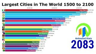Top 20 Most PopuĮated Cities in The World 1500 to 2100 (History + Projection)