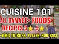 All +Damage Cuisine 3 stars to 5 stars!  Dmg to Boss, Dmg to player, Dmg to non-boss foods