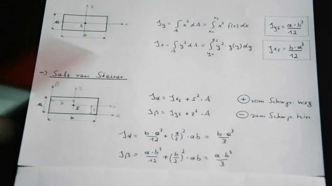 Mechanik Nachhilfe Video 19 Rechteck Flachentragheitsmoment Satz Von Steiner De Youtube