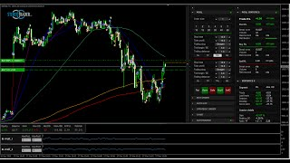 IB-MARKETS - Stock - Forex - Direct Access Trading